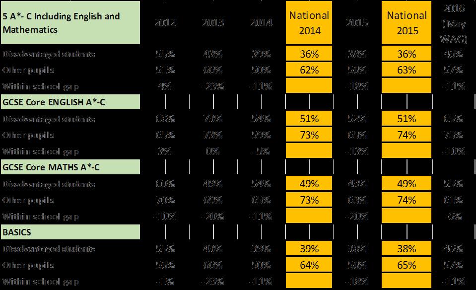 PP-Figures